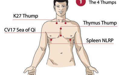 Spleen Tapping